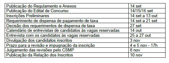 Cronograma do Concurso MP PR