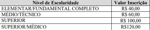 Taxa de inscrição concurso PGM Água Clara