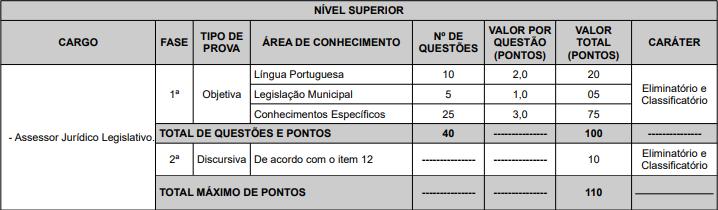Concurso Câmara de Teresina - Assessor Jurídico Legislativo